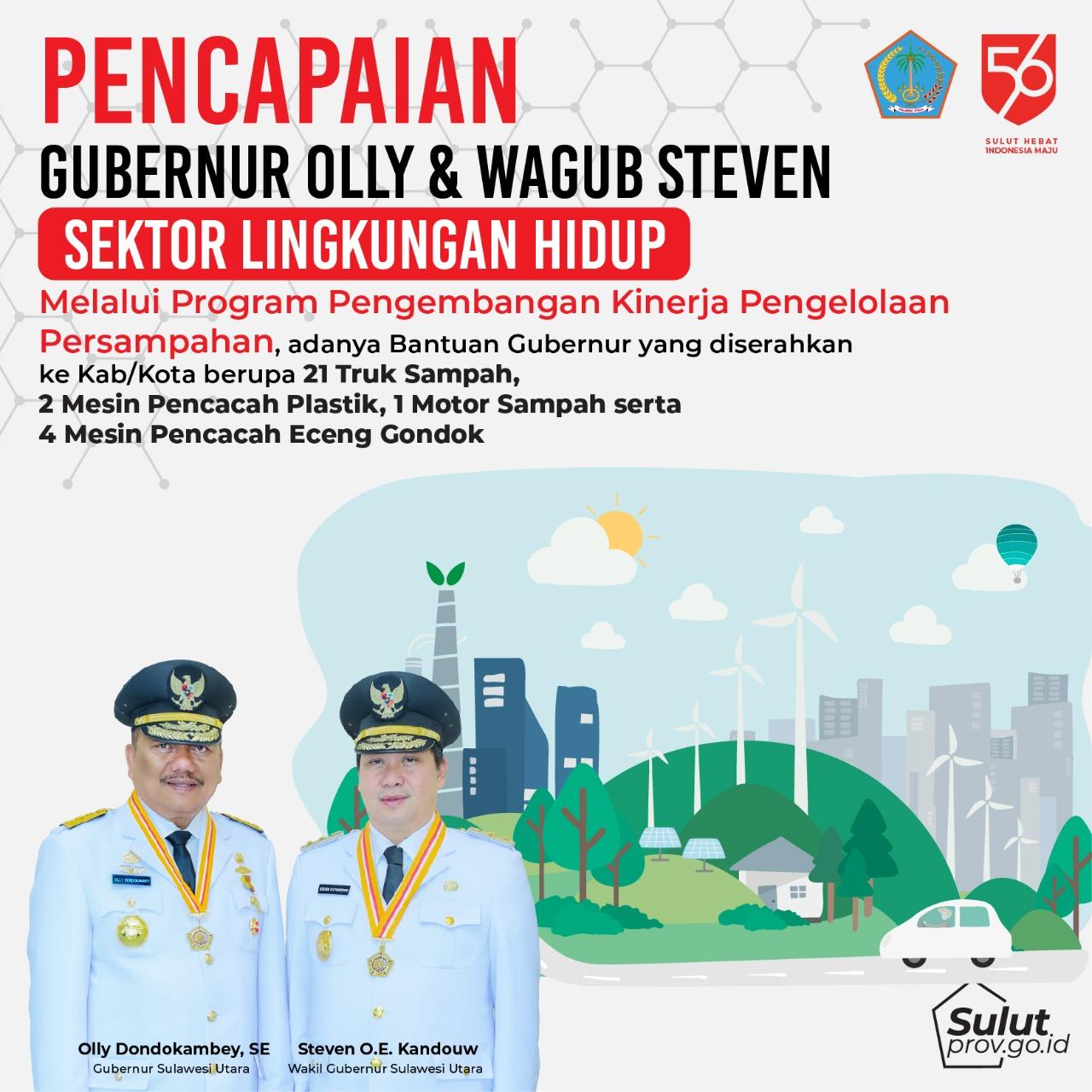 Pencapaian Sektor Lingkungan Hidup Gubernur Sulawesi Utara Olly Dondokambey dan Wakil Gubernur Sulawesi Utara Steven Kandouw