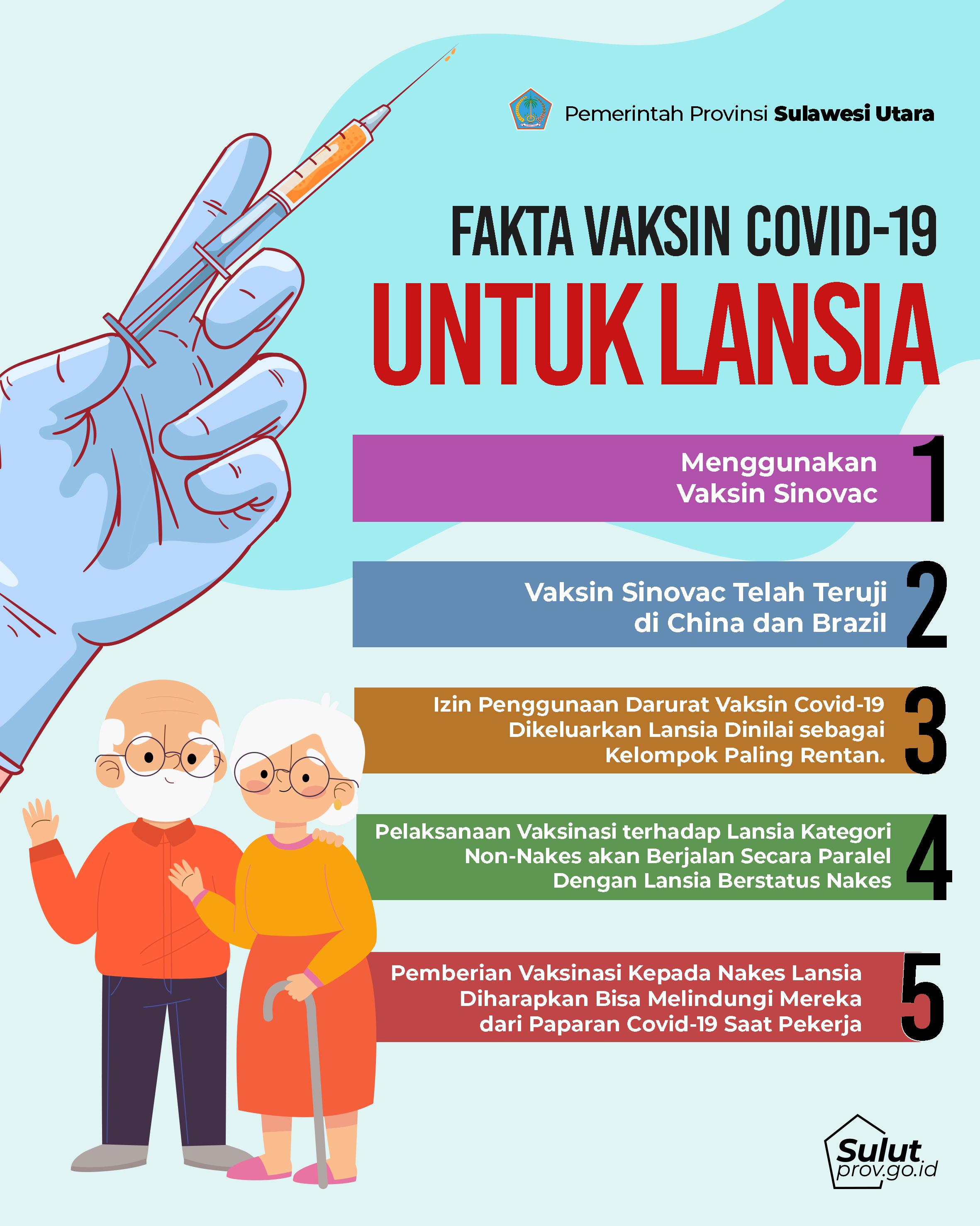 Fakta Vaksin Covid-19 Untuk Lansia